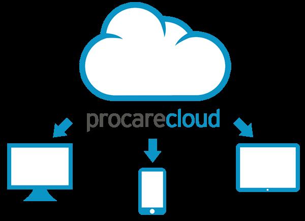 Procare Cloud